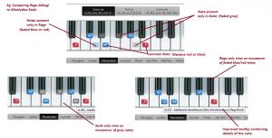 Scale comparison - Keyboard